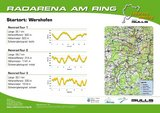 thumbnail - Radarena am Ring: Starttafel Wershofen