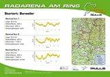 thumbnail - Radarena am Ring: Starttafel Barweiler