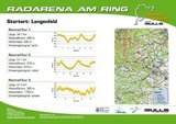 thumbnail - Starttafel Langenfeld
